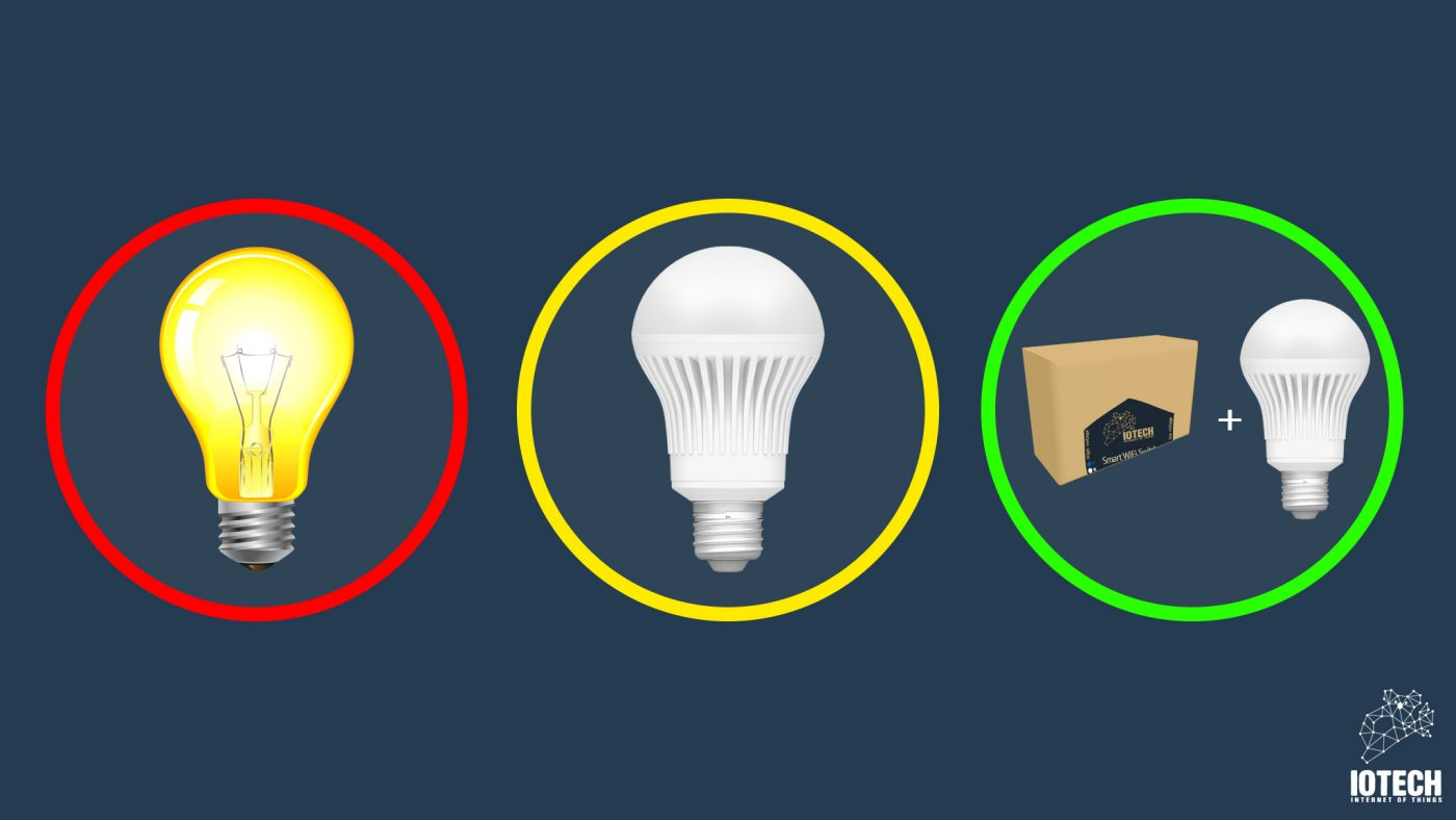 انواع روشنایی در محل کسب و کار و کاهش هزینه مصرف انرژی